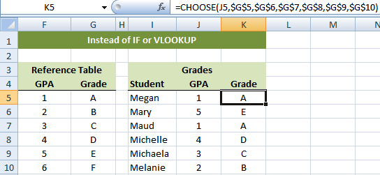 choose-formula-microsoft-excel